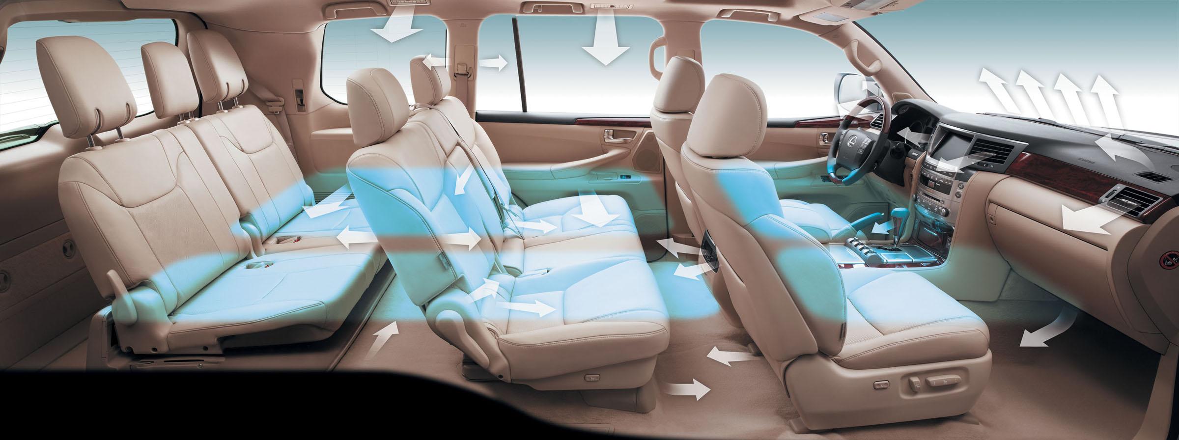 Все о кондиционерах в автомобиле